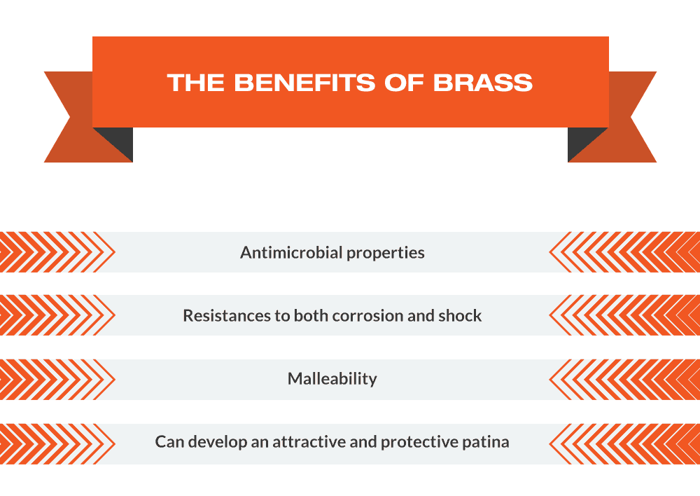 The Benefits of Brass